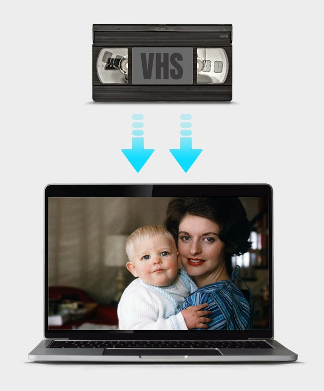 VHS to digital conversion